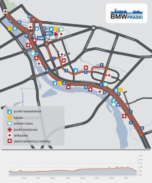 Trasa drugiego BMW Półmaratonu Praskiego tylko w części przebiega po Wale Miedzeszyńskim